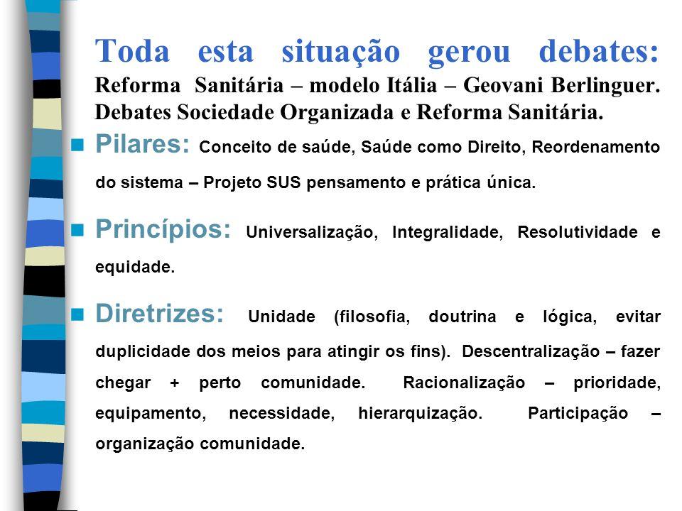 Toda esta situação gerou debates: Reforma Sanitária – modelo Itália – Geovani Berlinguer. Debates Sociedade Organizada e Reforma Sanitária. Pilares: C