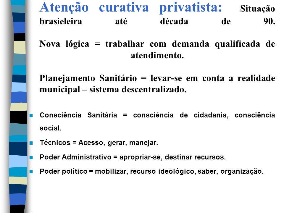Atenção curativa privatista: Situação brasieleira até década de 90. Nova lógica = trabalhar com demanda qualificada de atendimento. Planejamento Sanit