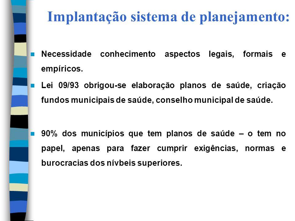 Implantação sistema de planejamento: Necessidade conhecimento aspectos legais, formais e empíricos. Lei 09/93 obrigou-se elaboração planos de saúde, c