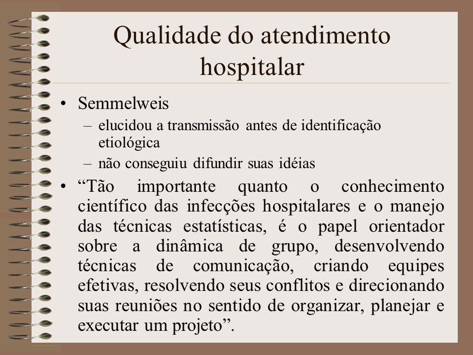 Qualidade do atendimento hospitalar Semmelweis –elucidou a transmissão antes de identificação etiológica –não conseguiu difundir suas idéias Tão impor
