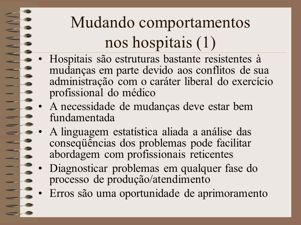 Mudando comportamentos nos hospitais (1) Hospitais são estruturas bastante resistentes à mudanças em parte devido aos conflitos de sua administração c