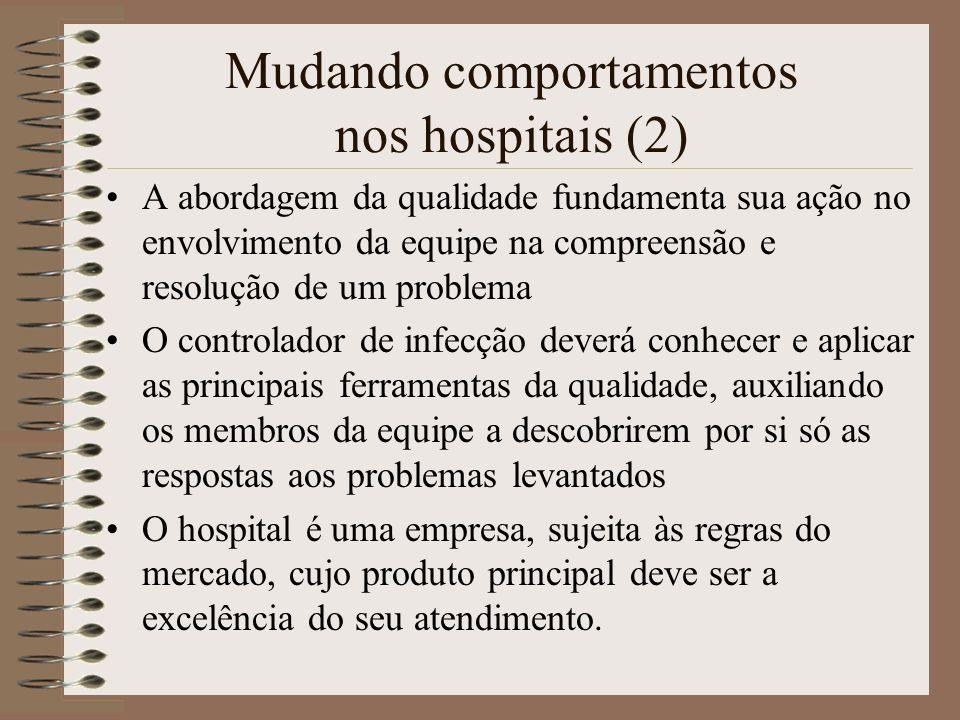 Mudando comportamentos nos hospitais (2) A abordagem da qualidade fundamenta sua ação no envolvimento da equipe na compreensão e resolução de um probl