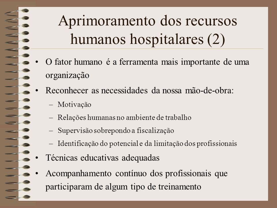 Aprimoramento dos recursos humanos hospitalares (2) O fator humano é a ferramenta mais importante de uma organização Reconhecer as necessidades da nos