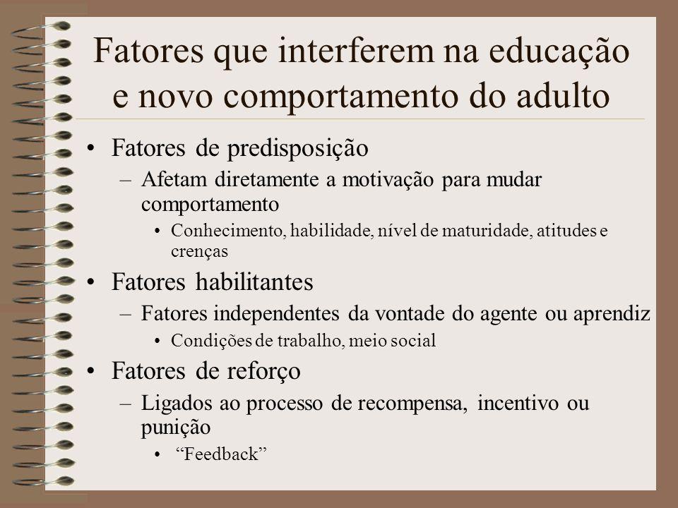 Fatores que interferem na educação e novo comportamento do adulto Fatores de predisposição –Afetam diretamente a motivação para mudar comportamento Co