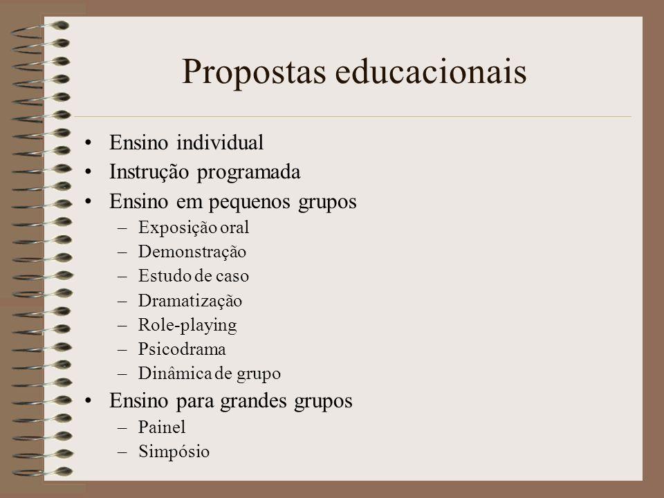 Propostas educacionais Ensino individual Instrução programada Ensino em pequenos grupos –Exposição oral –Demonstração –Estudo de caso –Dramatização –R