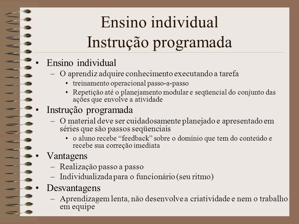 Ensino individual Instrução programada Ensino individual –O aprendiz adquire conhecimento executando a tarefa treinamento operacional passo-a-passo Re