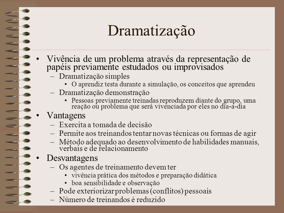 Dramatização Vivência de um problema através da representação de papéis previamente estudados ou improvisados –Dramatização simples O aprendiz testa d