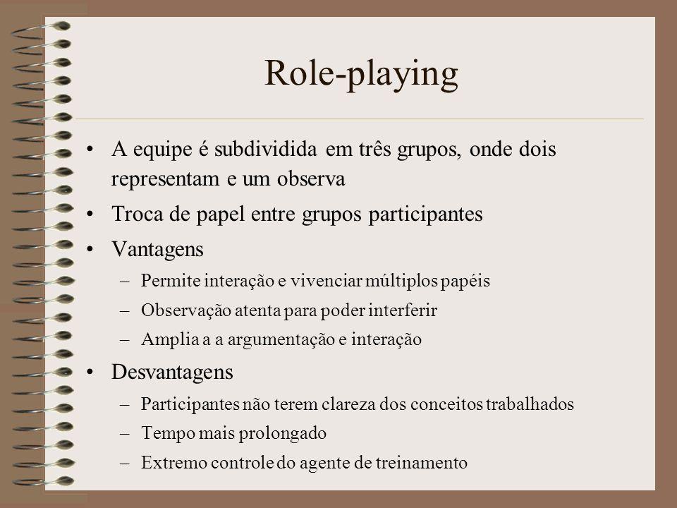 Role-playing A equipe é subdividida em três grupos, onde dois representam e um observa Troca de papel entre grupos participantes Vantagens –Permite in