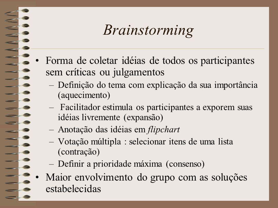 Brainstorming Forma de coletar idéias de todos os participantes sem críticas ou julgamentos –Definição do tema com explicação da sua importância (aque