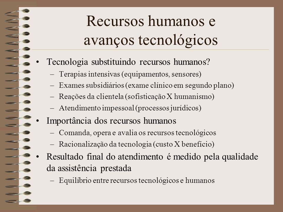 Recursos humanos e avanços tecnológicos Tecnologia substituindo recursos humanos? –Terapias intensivas (equipamentos, sensores) –Exames subsidiários (