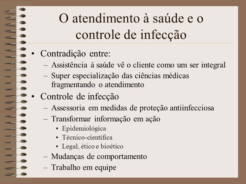 O atendimento à saúde e o controle de infecção Contradição entre: –Assistência à saúde vê o cliente como um ser integral –Super especialização das ciê