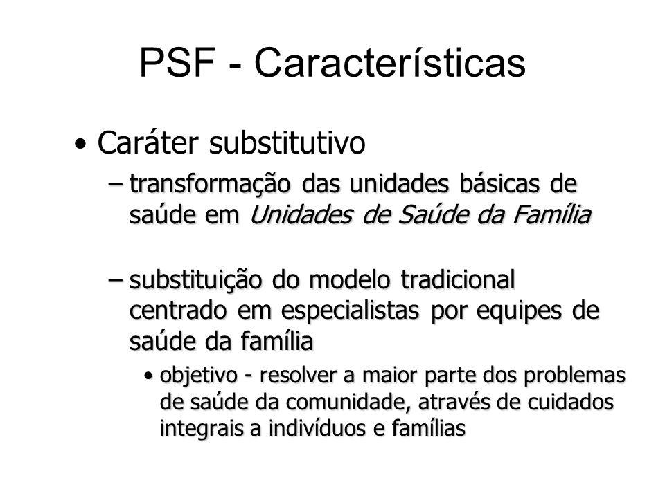 Caráter substitutivo –transformação das unidades básicas de saúde em Unidades de Saúde da Família –substituição do modelo tradicional centrado em espe