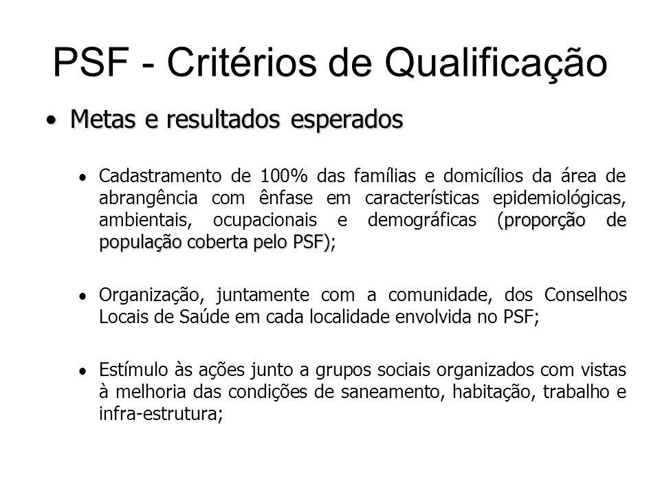 Metas e resultados esperadosMetas e resultados esperados proporção de população coberta pelo PSF) Cadastramento de 100% das famílias e domicílios da á