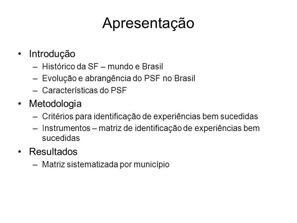 Apresentação Introdução –Histórico da SF – mundo e Brasil –Evolução e abrangência do PSF no Brasil –Características do PSF Metodologia –Critérios para