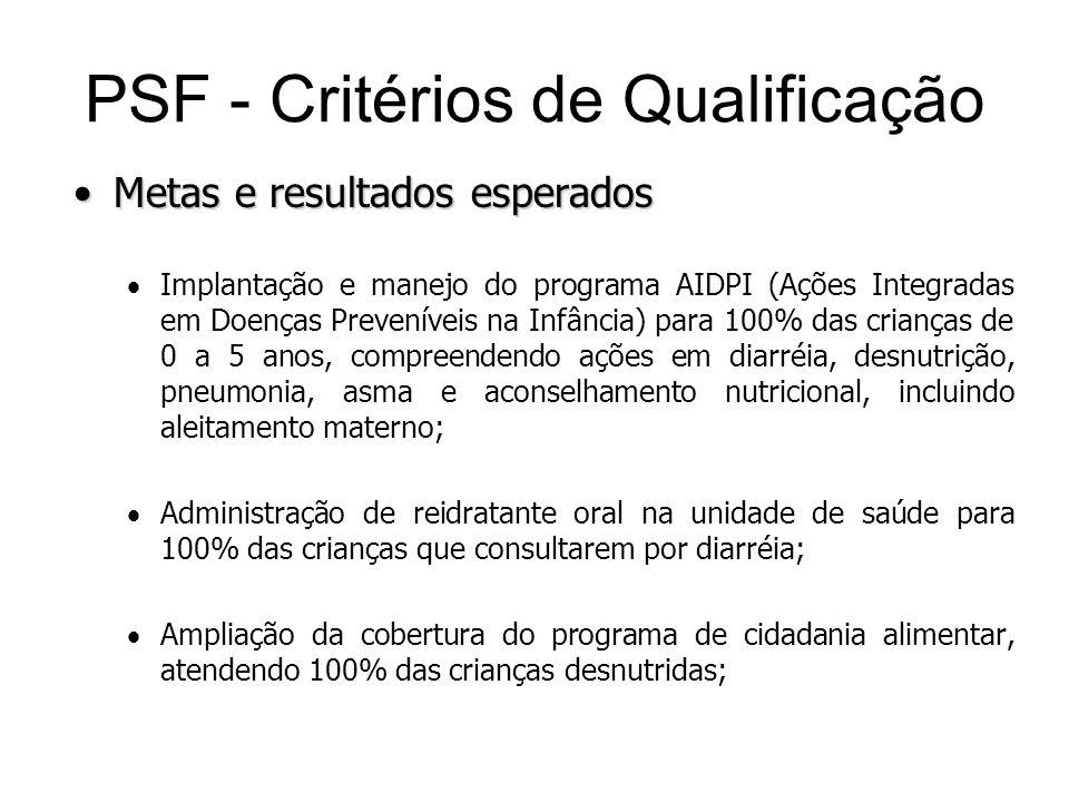 Metas e resultados esperadosMetas e resultados esperados Implantação e manejo do programa AIDPI (Ações Integradas em Doenças Preveníveis na Infância)