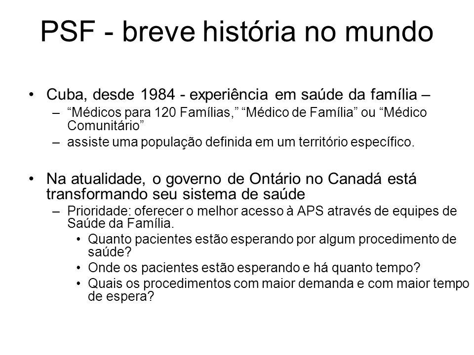 PSF - breve história no mundo Cuba, desde 1984 - experiência em saúde da família – –Médicos para 120 Famílias, Médico de Família ou Médico Comunitário