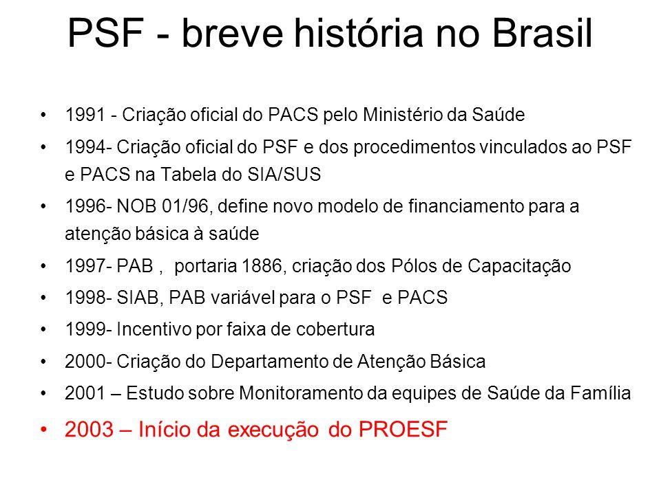 PSF - breve história no Brasil 1991 - Criação oficial do PACS pelo Ministério da Saúde 1994- Criação oficial do PSF e dos procedimentos vinculados ao
