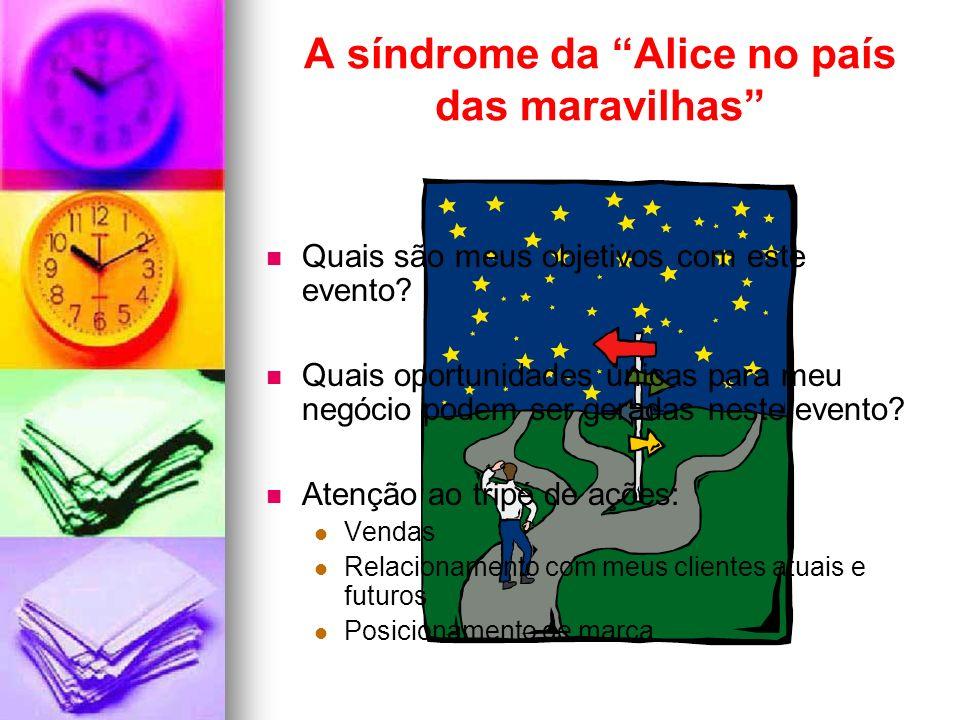 A síndrome da Alice no país das maravilhas Quais são meus objetivos com este evento? Quais oportunidades únicas para meu negócio podem ser geradas nes