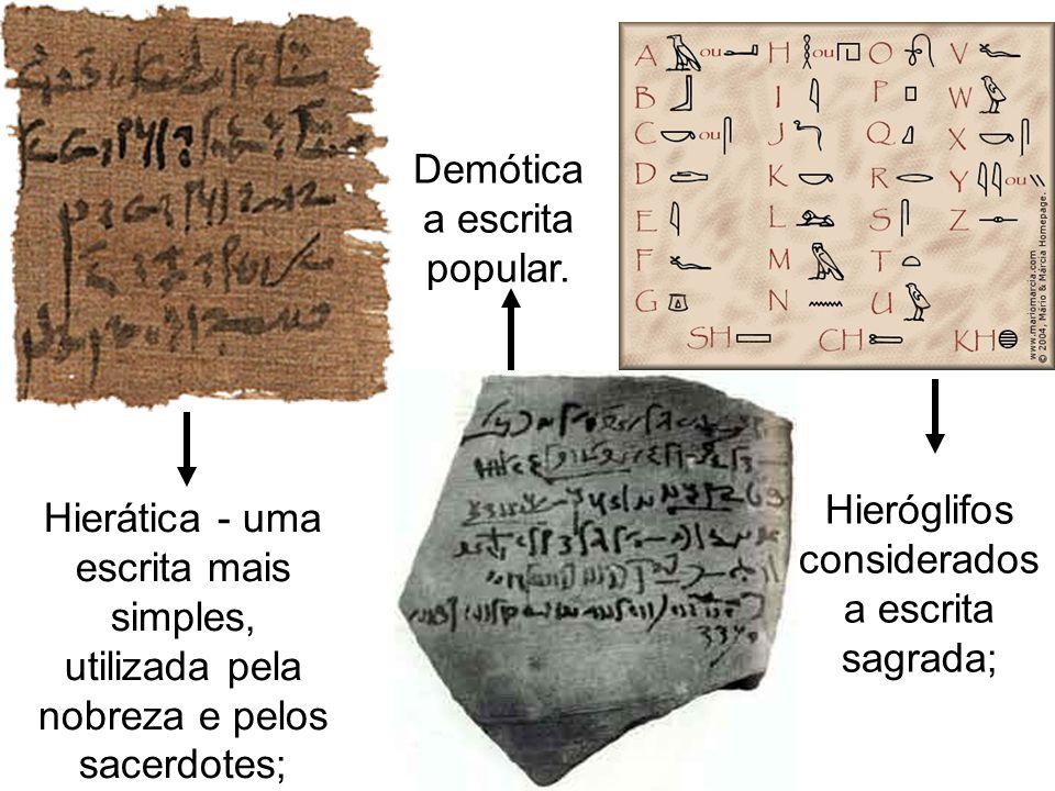 Hieróglifos considerados a escrita sagrada; Hierática - uma escrita mais simples, utilizada pela nobreza e pelos sacerdotes; Demótica a escrita popula