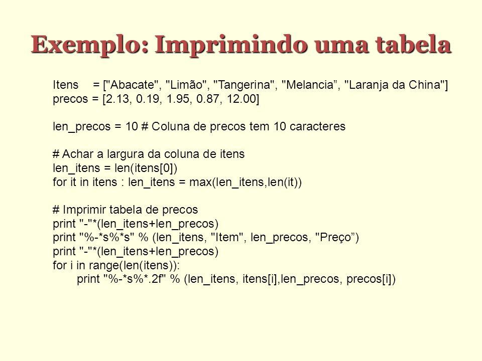Exemplo: Imprimindo uma tabela Itens = [