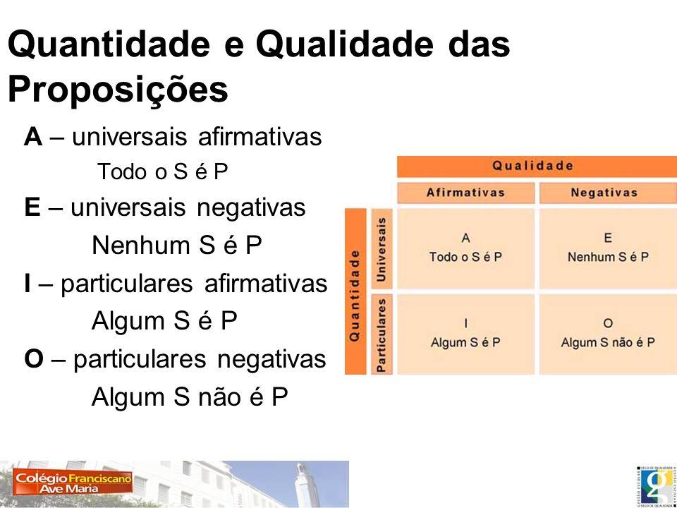 Quantidade e Qualidade das Proposições A – universais afirmativas Todo o S é P E – universais negativas Nenhum S é P I – particulares afirmativas Algu