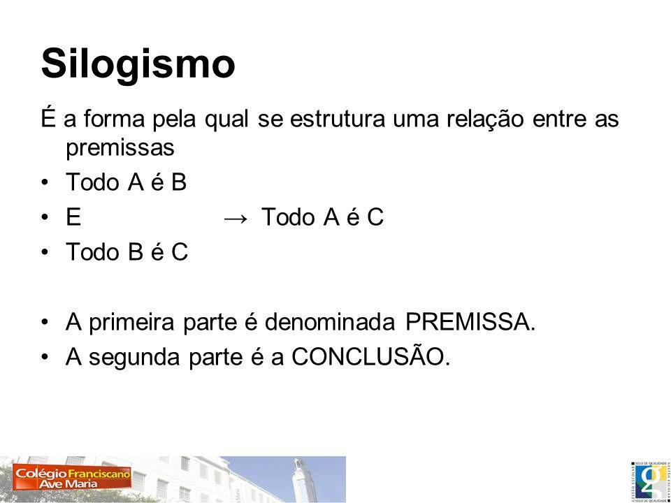 Silogismo É a forma pela qual se estrutura uma relação entre as premissas Todo A é B E Todo A é C Todo B é C A primeira parte é denominada PREMISSA. A