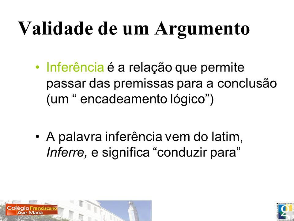 Validade de um Argumento Inferência é a relação que permite passar das premissas para a conclusão (um encadeamento lógico) A palavra inferência vem do