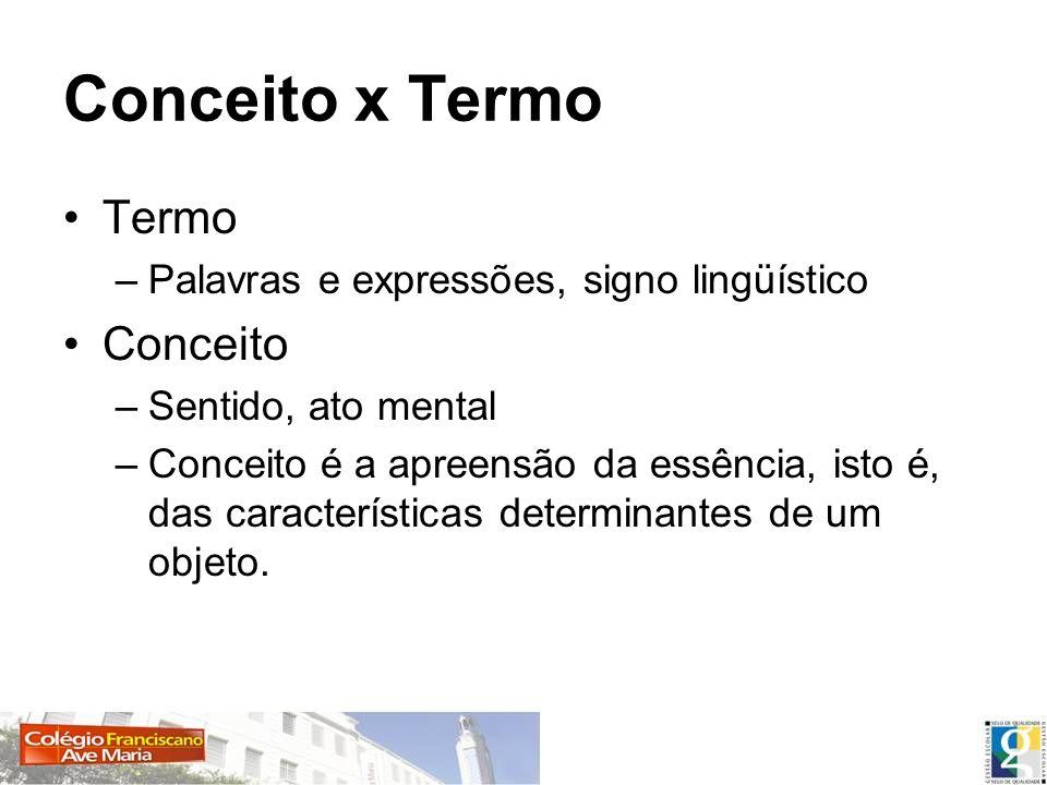 Conceito x Termo Termo –Palavras e expressões, signo lingüístico Conceito –Sentido, ato mental –Conceito é a apreensão da essência, isto é, das caract