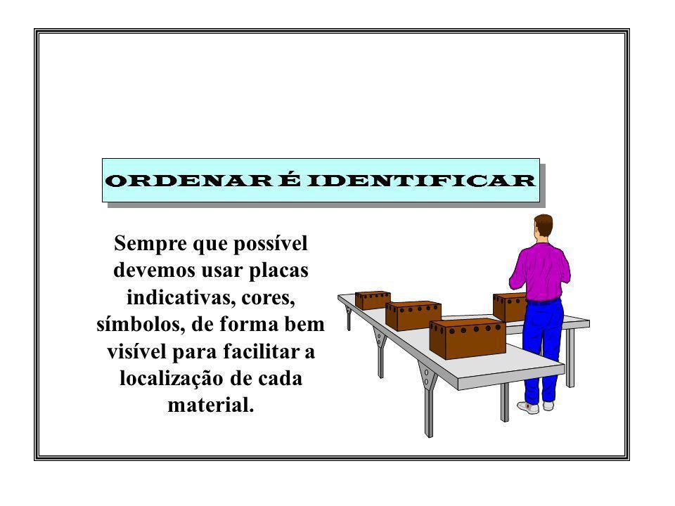 ORDENAR É IDENTIFICAR Sempre que possível devemos usar placas indicativas, cores, símbolos, de forma bem visível para facilitar a localização de cada