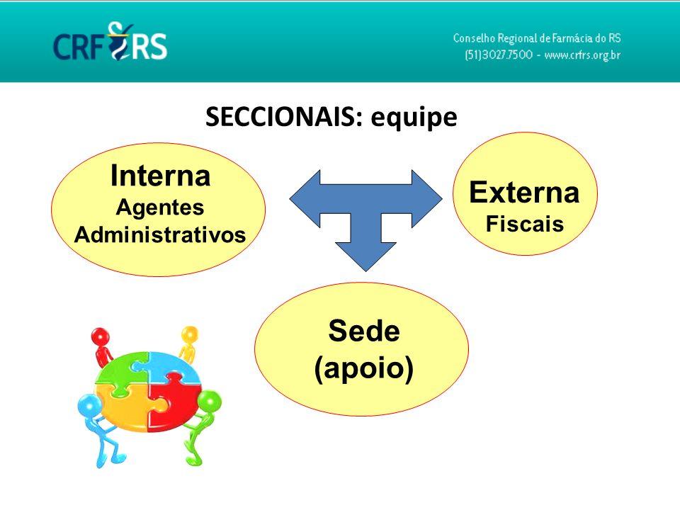 SECCIONAIS: equipe Interna Agentes Administrativos Externa Fiscais Sede (apoio)
