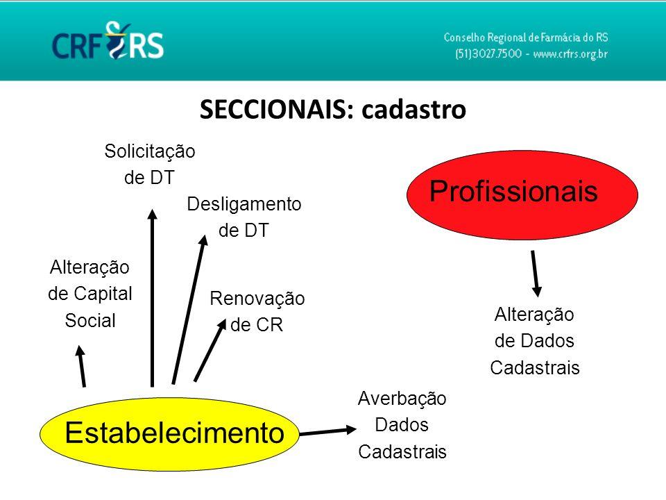 SECCIONAIS: cadastro Estabelecimento Profissionais Alteração de Capital Social Averbação Dados Cadastrais Renovação de CR Solicitação de DT Desligamen