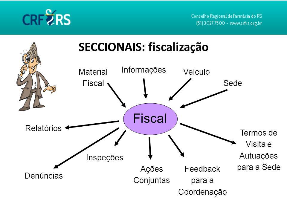 SECCIONAIS: fiscalização Fiscal Material Fiscal Informações Veículo Sede Inspeções Feedback para a Coordenação Ações Conjuntas Termos de Visita e Autuações para a Sede Relatórios Denúncias