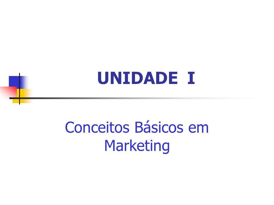 UNIDADE I Conceitos Básicos em Marketing