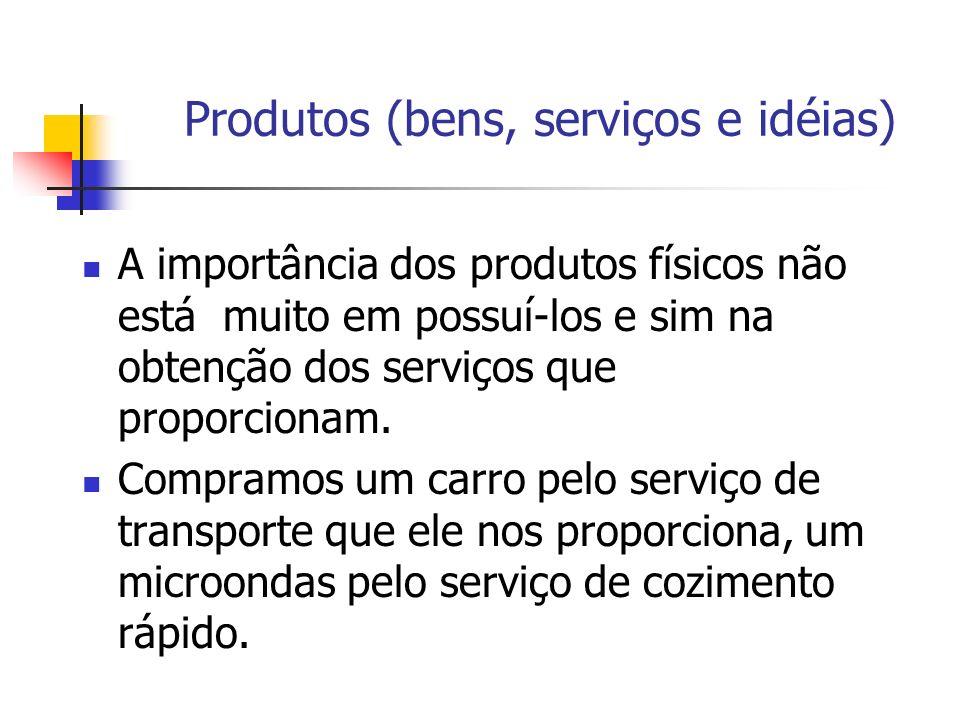 Produtos (bens, serviços e idéias) A importância dos produtos físicos não está muito em possuí-los e sim na obtenção dos serviços que proporcionam. Co