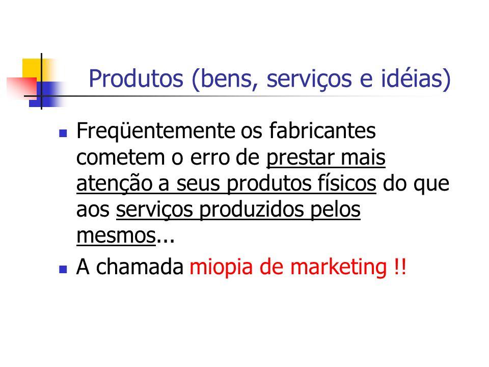 Produtos (bens, serviços e idéias) Freqüentemente os fabricantes cometem o erro de prestar mais atenção a seus produtos físicos do que aos serviços pr