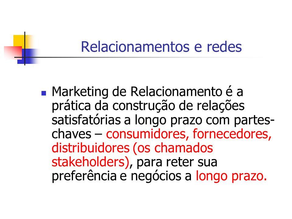 Relacionamentos e redes Marketing de Relacionamento é a prática da construção de relações satisfatórias a longo prazo com partes- chaves – consumidore