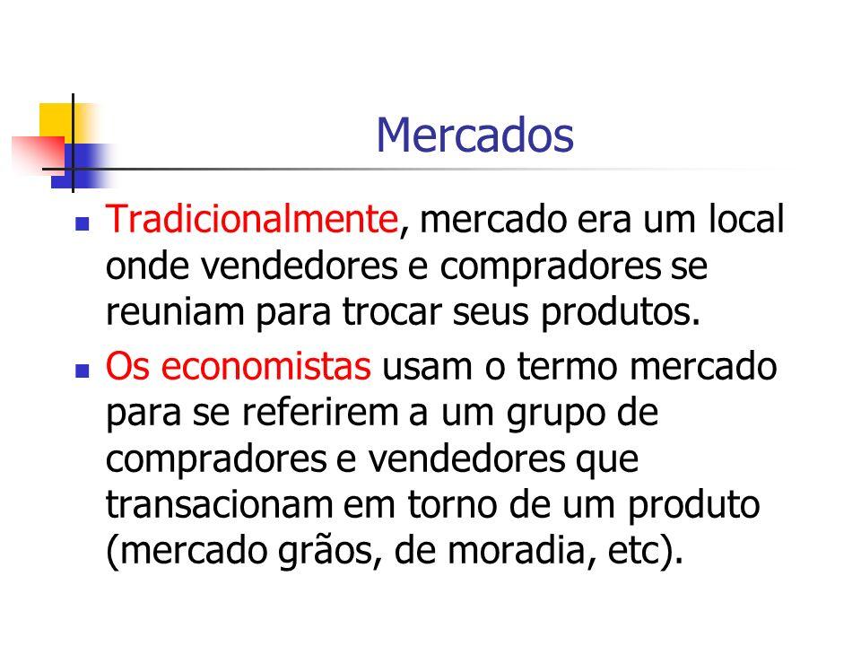 Mercados Tradicionalmente, mercado era um local onde vendedores e compradores se reuniam para trocar seus produtos. Os economistas usam o termo mercad