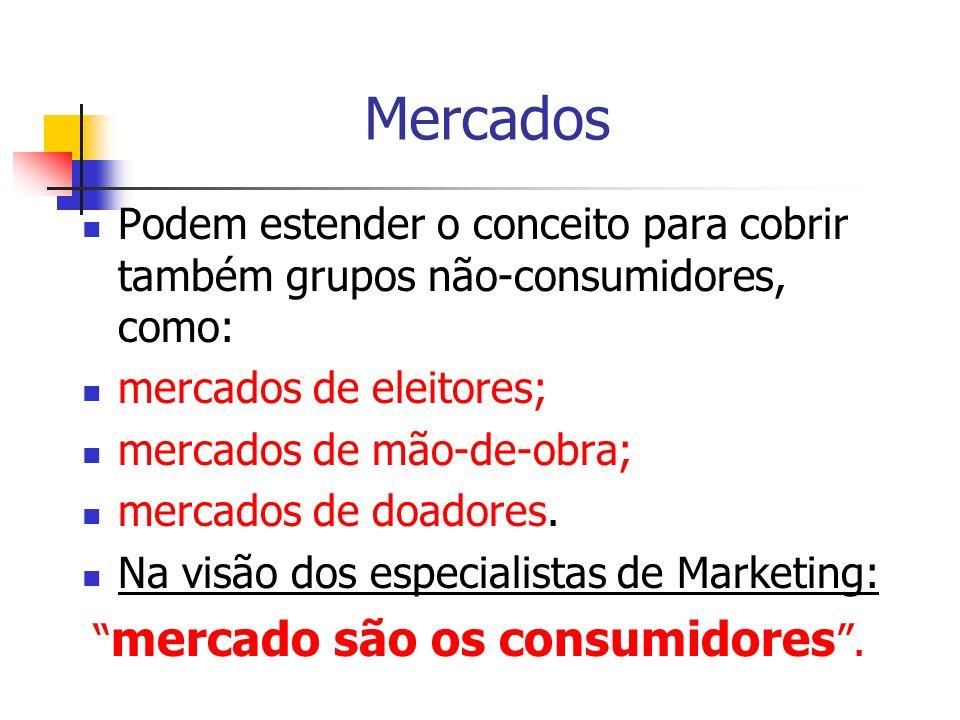 Mercados Podem estender o conceito para cobrir também grupos não-consumidores, como: mercados de eleitores; mercados de mão-de-obra; mercados de doado