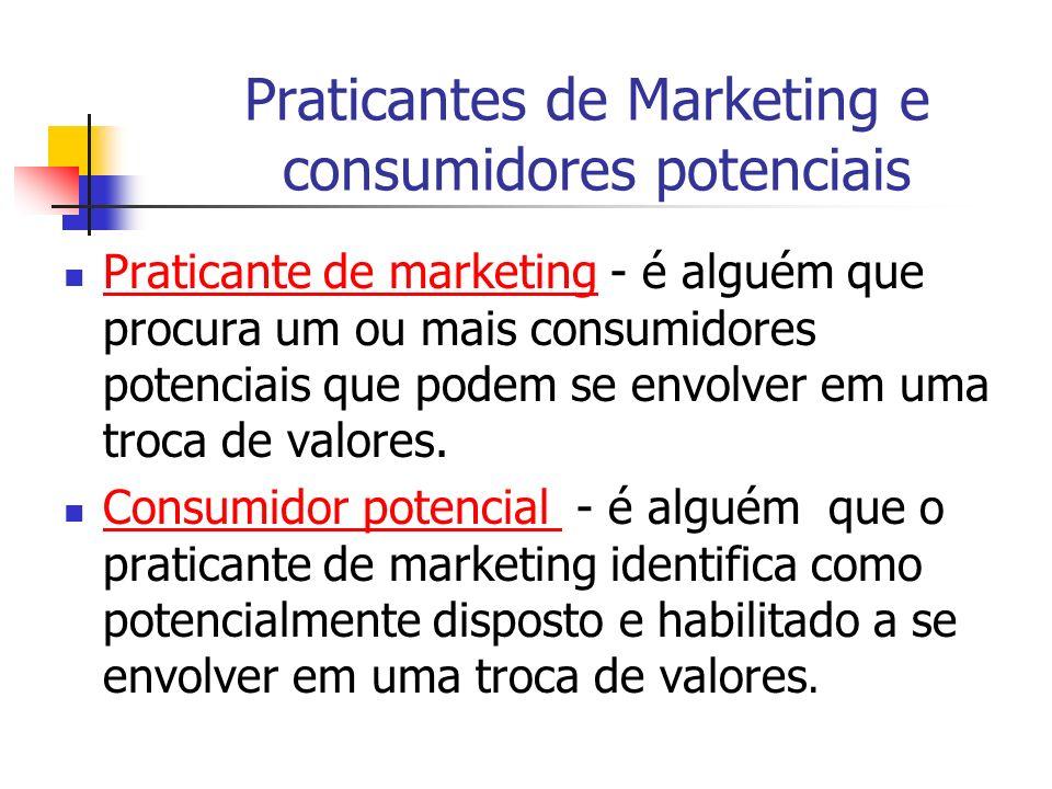 Praticantes de Marketing e consumidores potenciais Praticante de marketing - é alguém que procura um ou mais consumidores potenciais que podem se envo