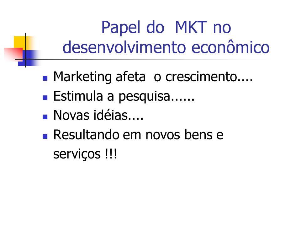 Papel do MKT no desenvolvimento econômico Marketing afeta o crescimento.... Estimula a pesquisa...... Novas idéias.... Resultando em novos bens e serv
