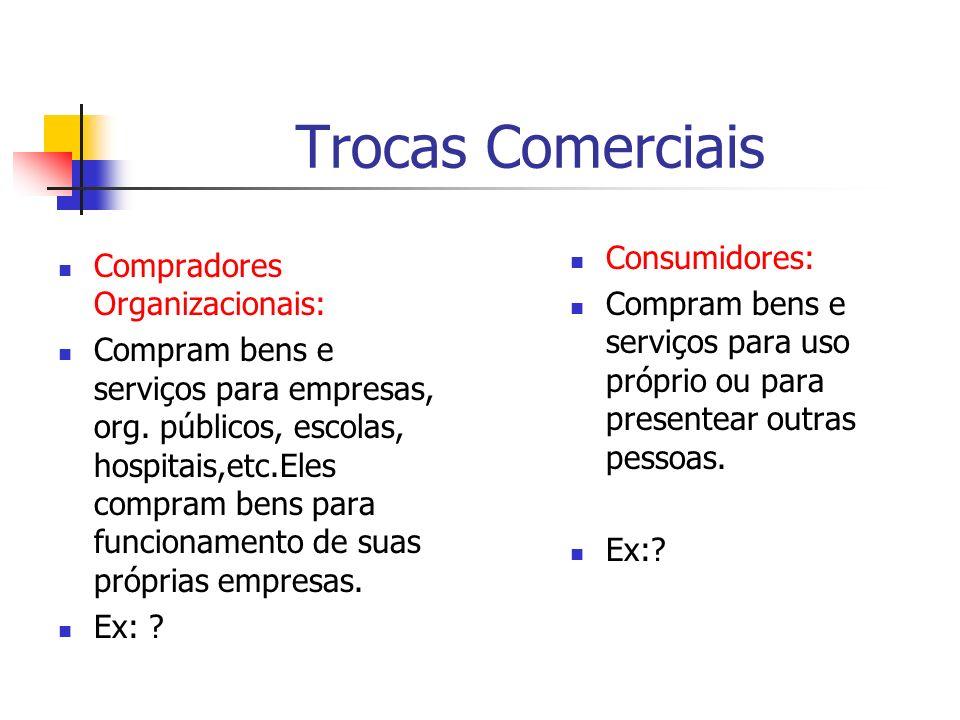 Trocas Comerciais Compradores Organizacionais: Compram bens e serviços para empresas, org. públicos, escolas, hospitais,etc.Eles compram bens para fun