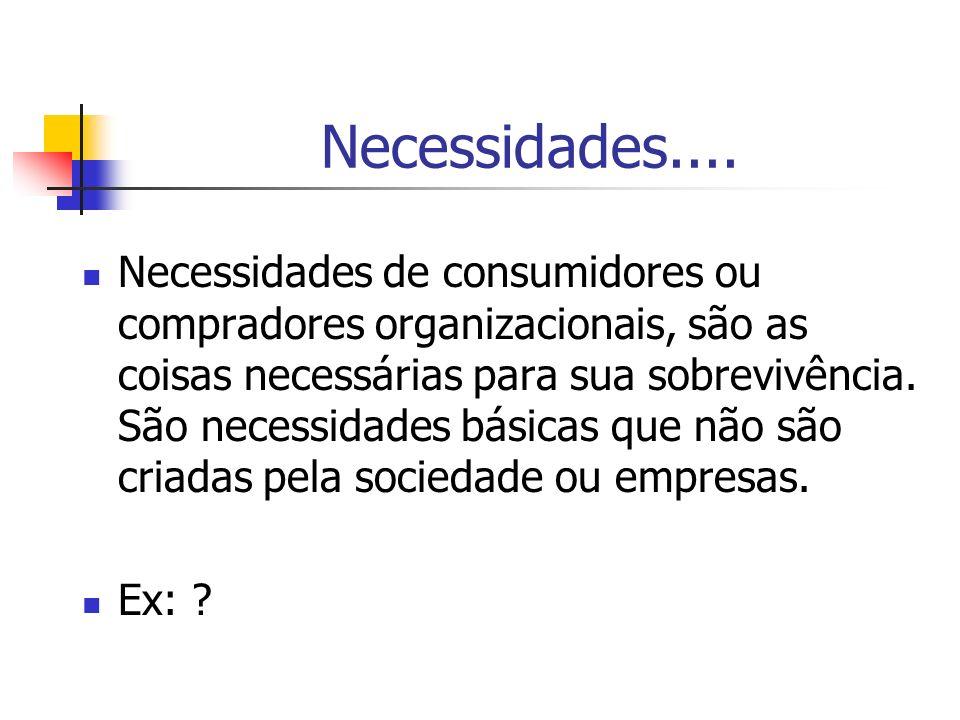 Necessidades.... Necessidades de consumidores ou compradores organizacionais, são as coisas necessárias para sua sobrevivência. São necessidades básic