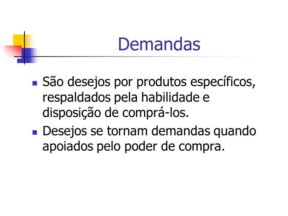 Demandas São desejos por produtos específicos, respaldados pela habilidade e disposição de comprá-los. Desejos se tornam demandas quando apoiados pelo