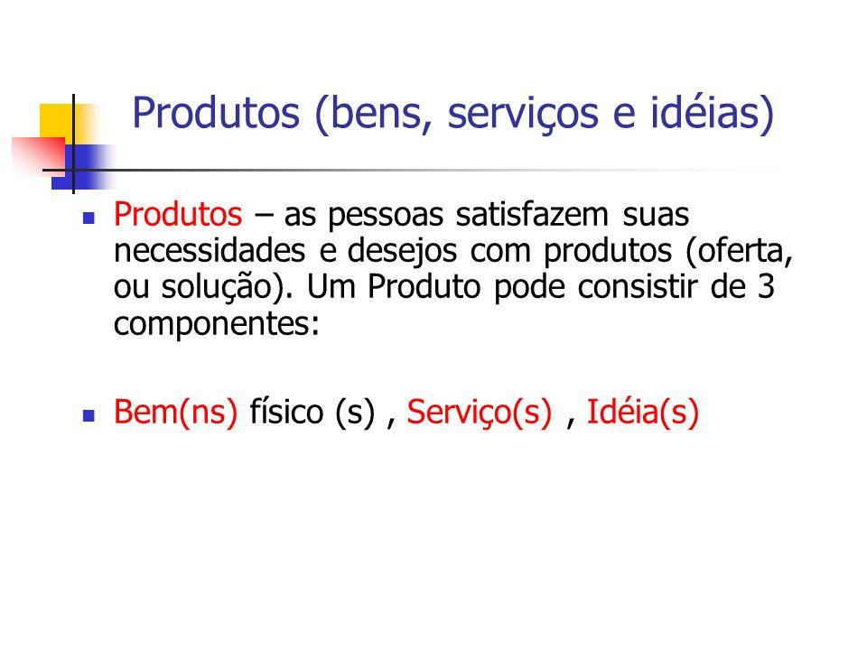 Produtos (bens, serviços e idéias) Produtos – as pessoas satisfazem suas necessidades e desejos com produtos (oferta, ou solução). Um Produto pode con
