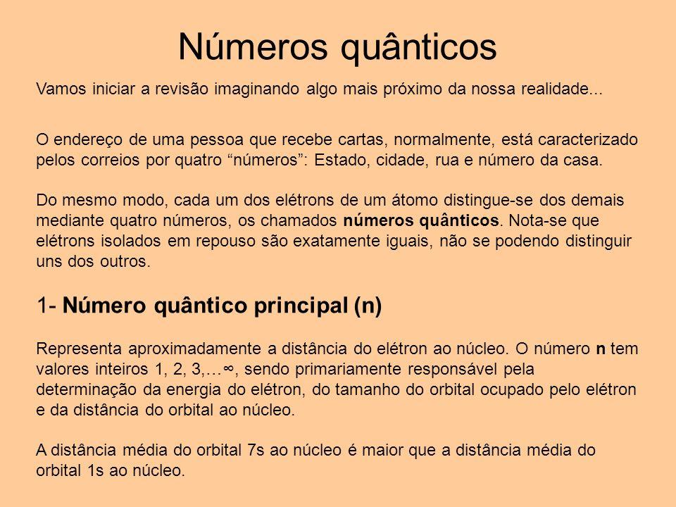 Números quânticos Vamos iniciar a revisão imaginando algo mais próximo da nossa realidade... O endereço de uma pessoa que recebe cartas, normalmente,