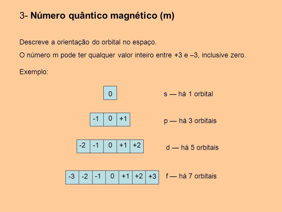 3- Número quântico magnético (m) Descreve a orientação do orbital no espaço. O número m pode ter qualquer valor inteiro entre +3 e –3, inclusive zero.