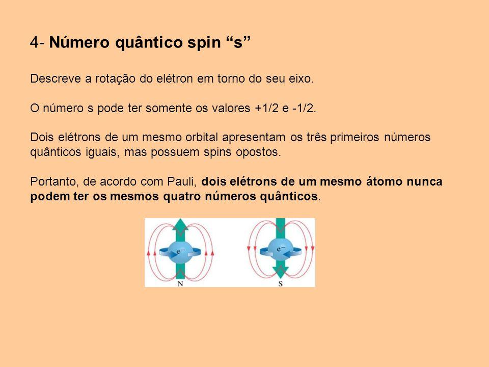 4- Número quântico spin s Descreve a rotação do elétron em torno do seu eixo. O número s pode ter somente os valores +1/2 e -1/2. Dois elétrons de um