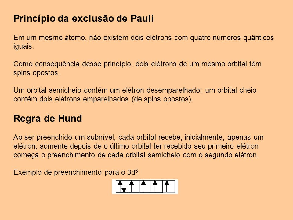 Princípio da exclusão de Pauli Em um mesmo átomo, não existem dois elétrons com quatro números quânticos iguais. Como consequência desse princípio, do