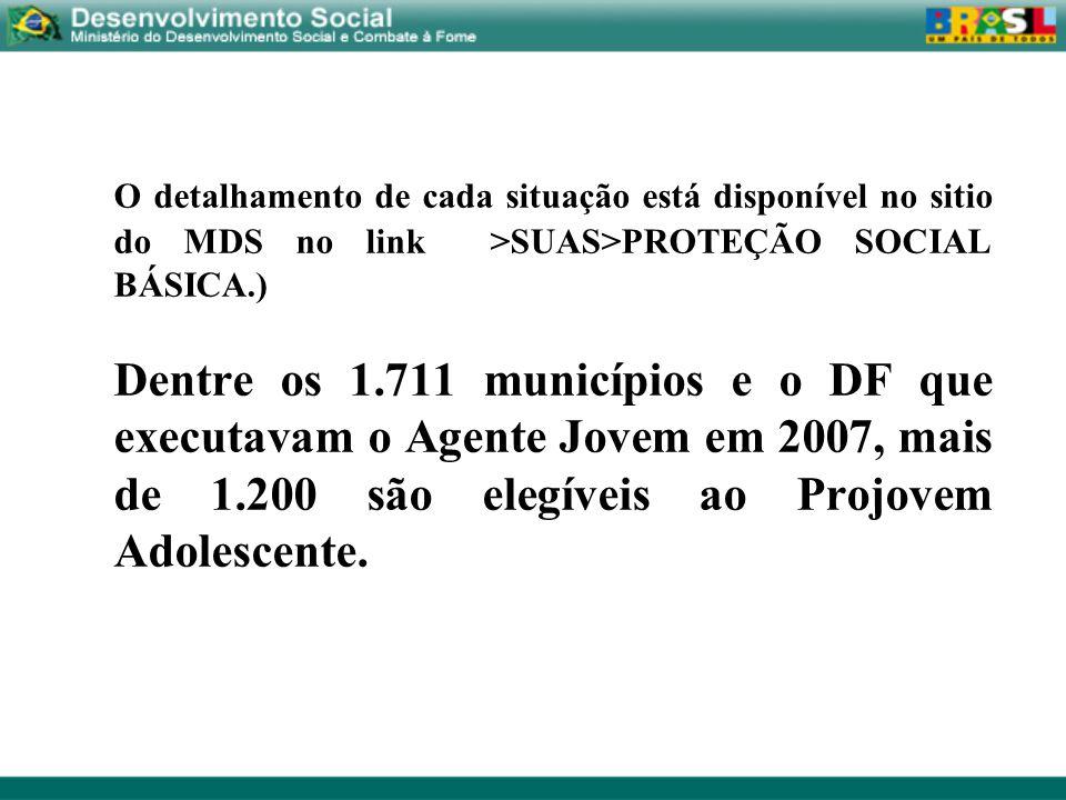 O detalhamento de cada situação está disponível no sitio do MDS no link >SUAS>PROTEÇÃO SOCIAL BÁSICA.) Dentre os 1.711 municípios e o DF que executava
