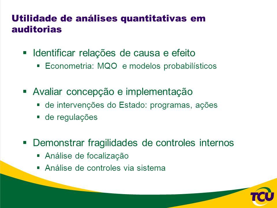 Utilidade de análises quantitativas em auditorias Identificar relações de causa e efeito Econometria: MQO e modelos probabilísticos Avaliar concepção